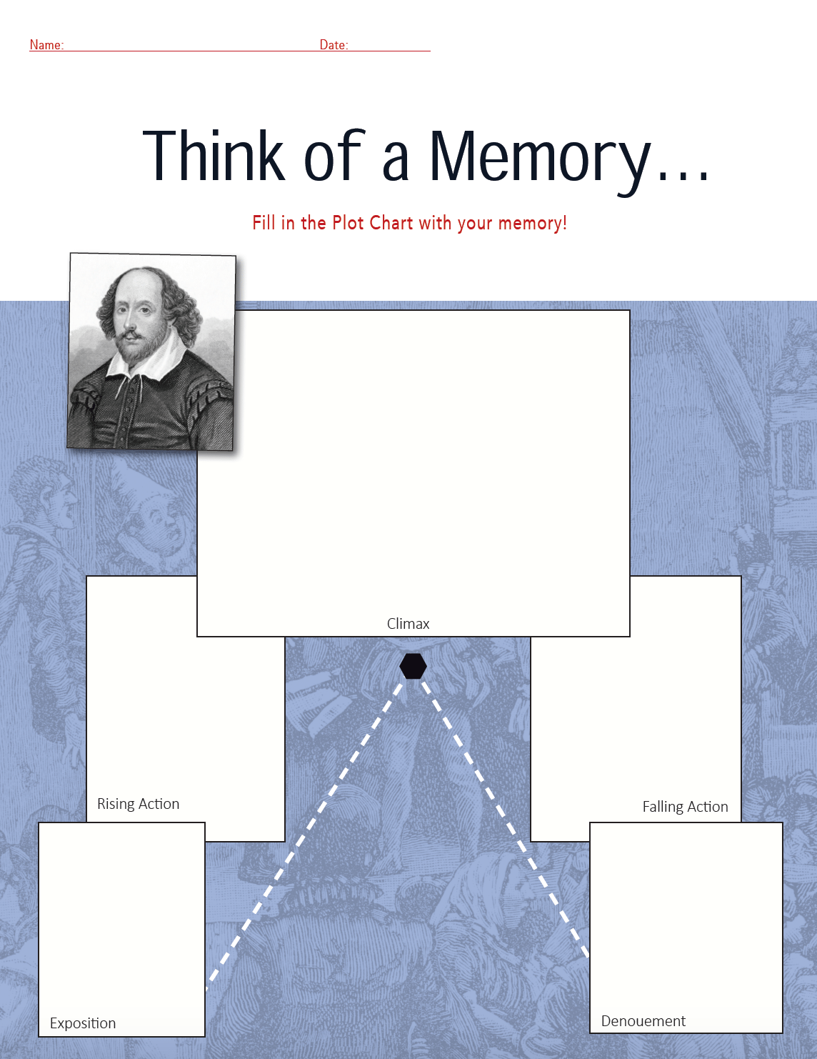 think-of-a-memory-shakespeare-activity