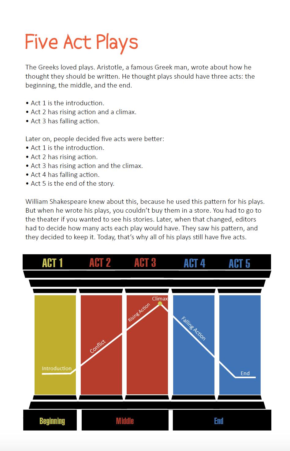 twelfth-night-acts