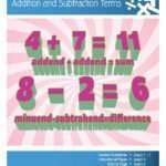 Addition_and_Subtraction_Terms_Page_01