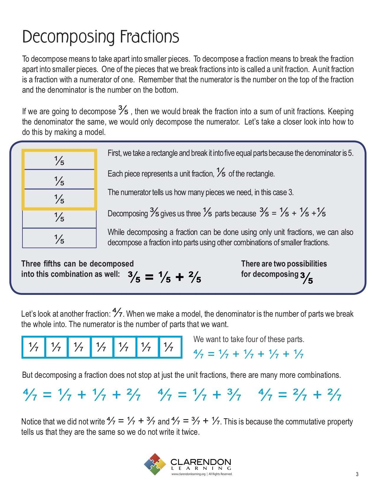 Decomposing Fractions Lesson Plan | Clarendon Learning