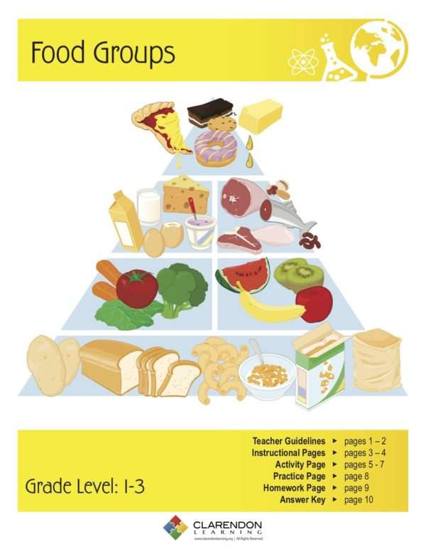 Food Groups Lesson Plan