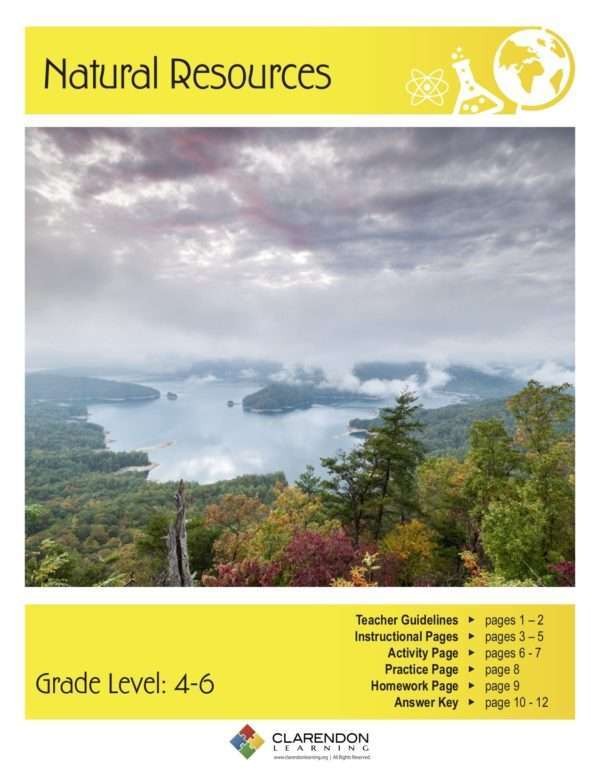 Natural Resources Lesson Plan