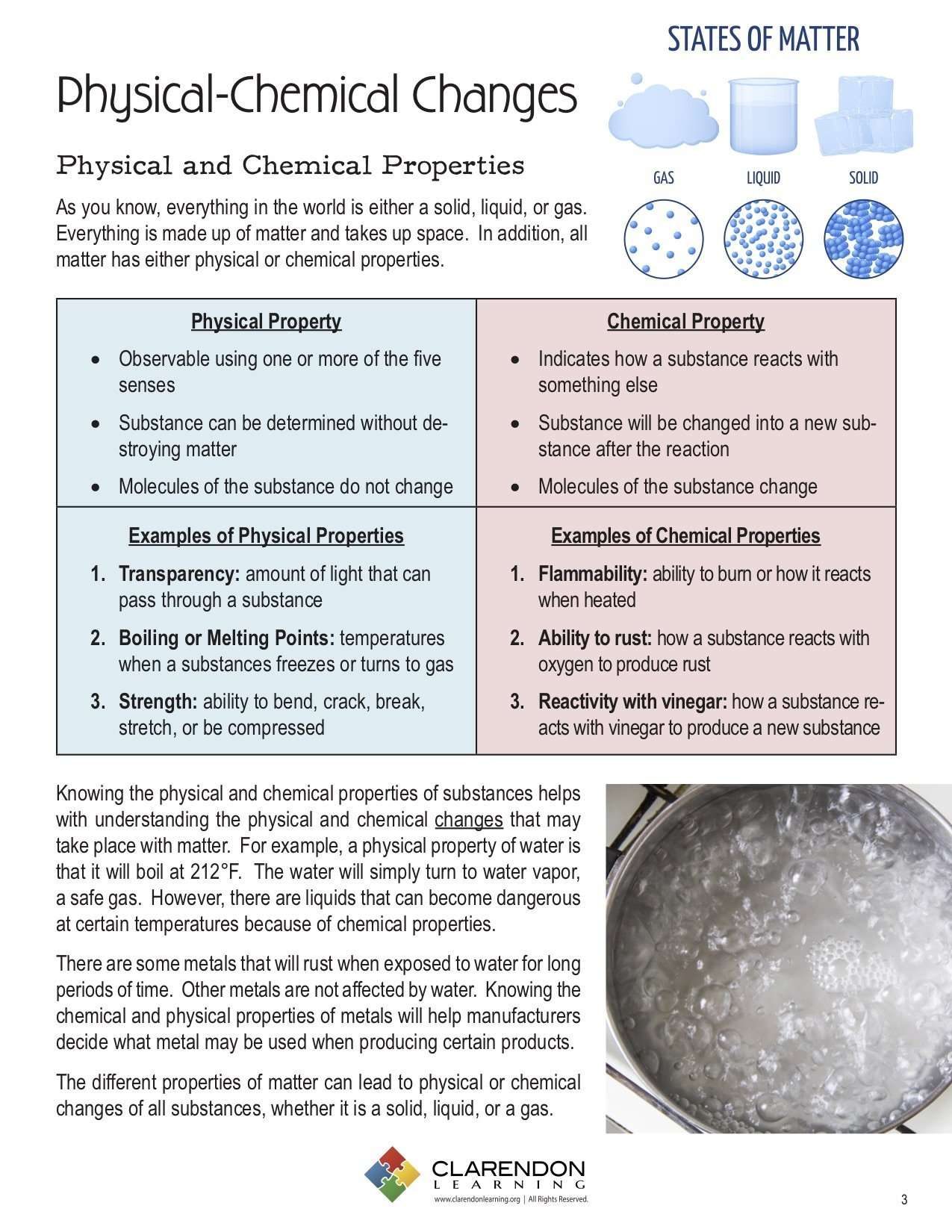 Physical Chemical Changes Lesson Plan Clarendon Learning