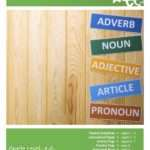 Relative Pronouns and Adverbs Lesson Plan