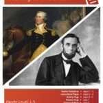 Washington and Lincoln Lesson Plan