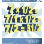 Word Problems Fraction by Whole Number Lesson Plan