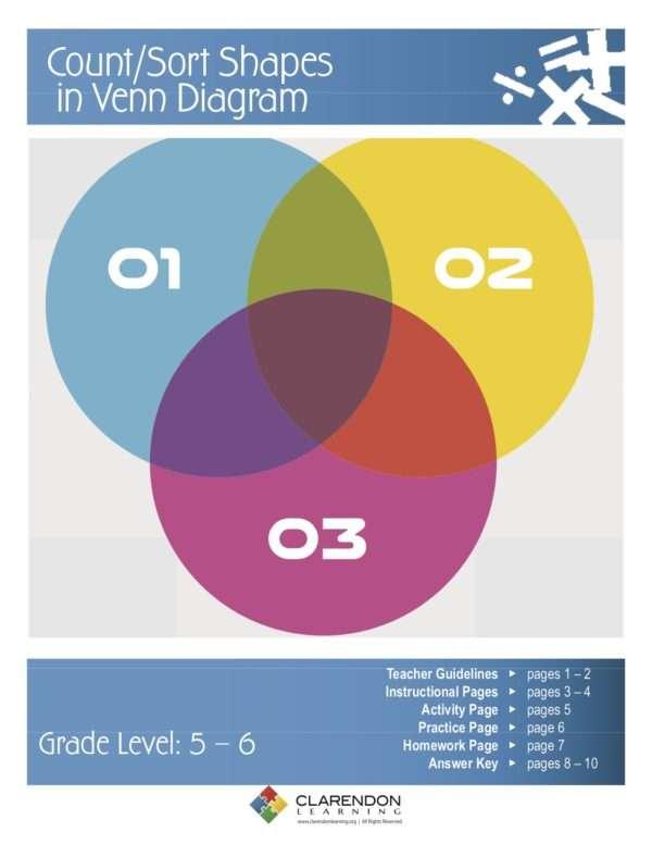 Count:Sort Shapes in Venn Diagram Lesson Plan