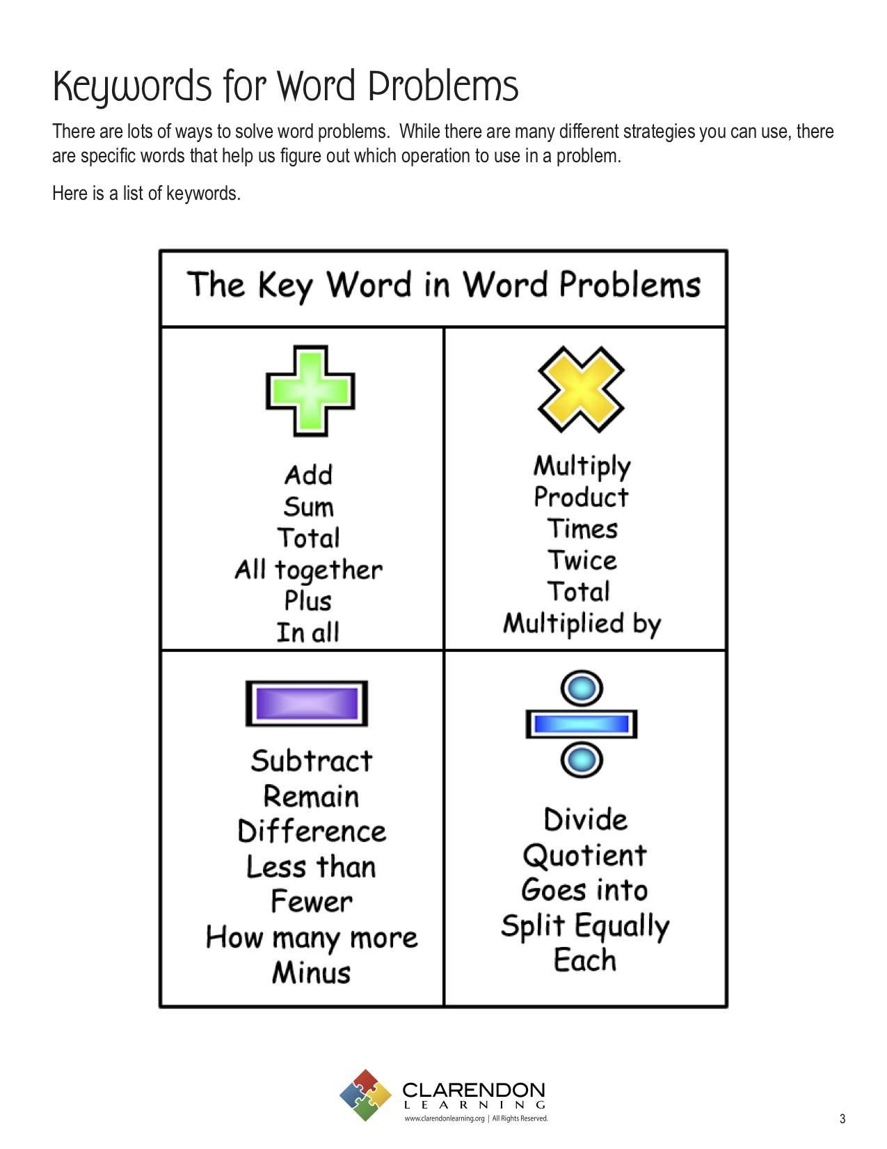 Keywords for Word Problems Lesson Plan | Clarendon Learning