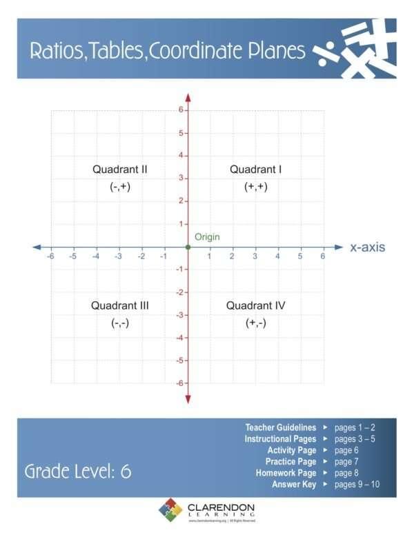 Ratios, Tables, Coordinate Planes Lesson Plan